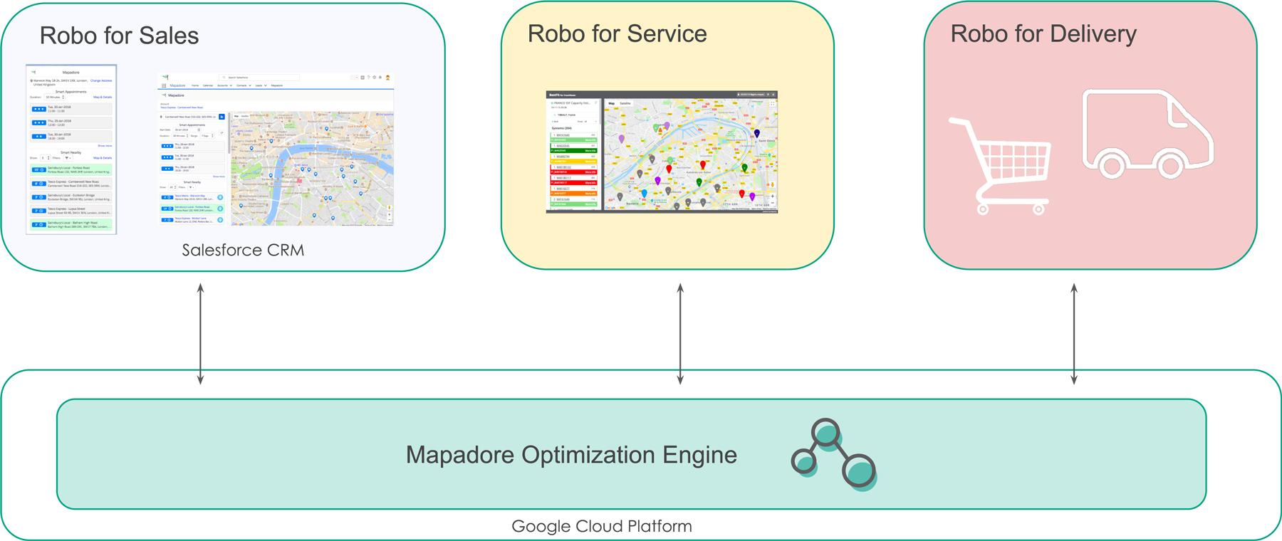 Mapadore-Robo-for-Delivery---15-Marzo-2020